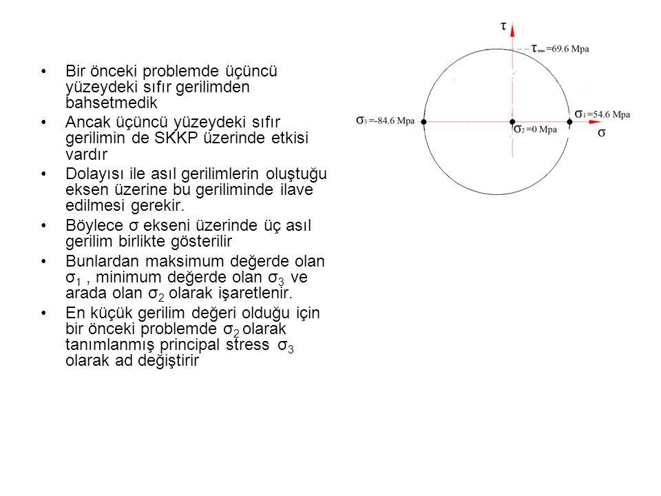 •Bir önceki problemde üçüncü yüzeydeki sıfır gerilimden bahsetmedik •Ancak üçüncü yüzeydeki sıfır gerilimin de SKKP üzerinde etkisi vardır •Dolayısı i
