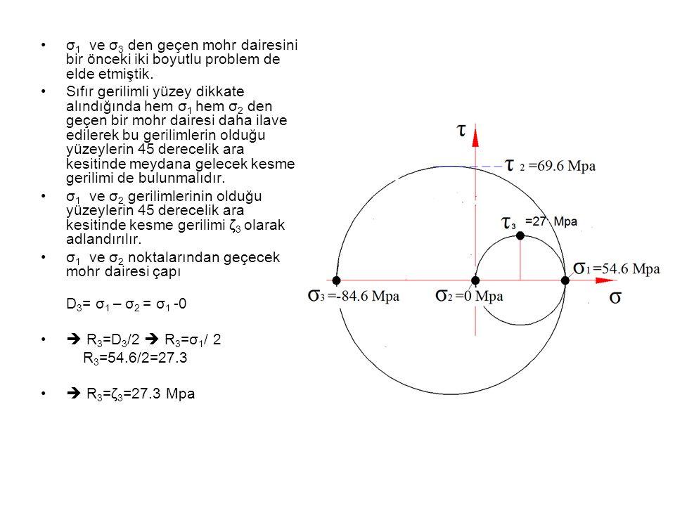 •σ 1 ve σ 3 den geçen mohr dairesini bir önceki iki boyutlu problem de elde etmiştik. •Sıfır gerilimli yüzey dikkate alındığında hem σ 1 hem σ 2 den g