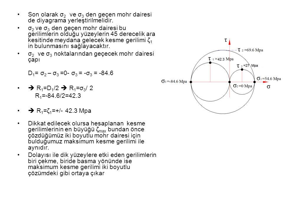 •Son olarak σ 2 ve σ 3 den geçen mohr dairesi de diyagrama yerleştirilmelidir. •σ 2 ve σ 3 den geçen mohr dairesi bu gerilimlerin olduğu yüzeylerin 45