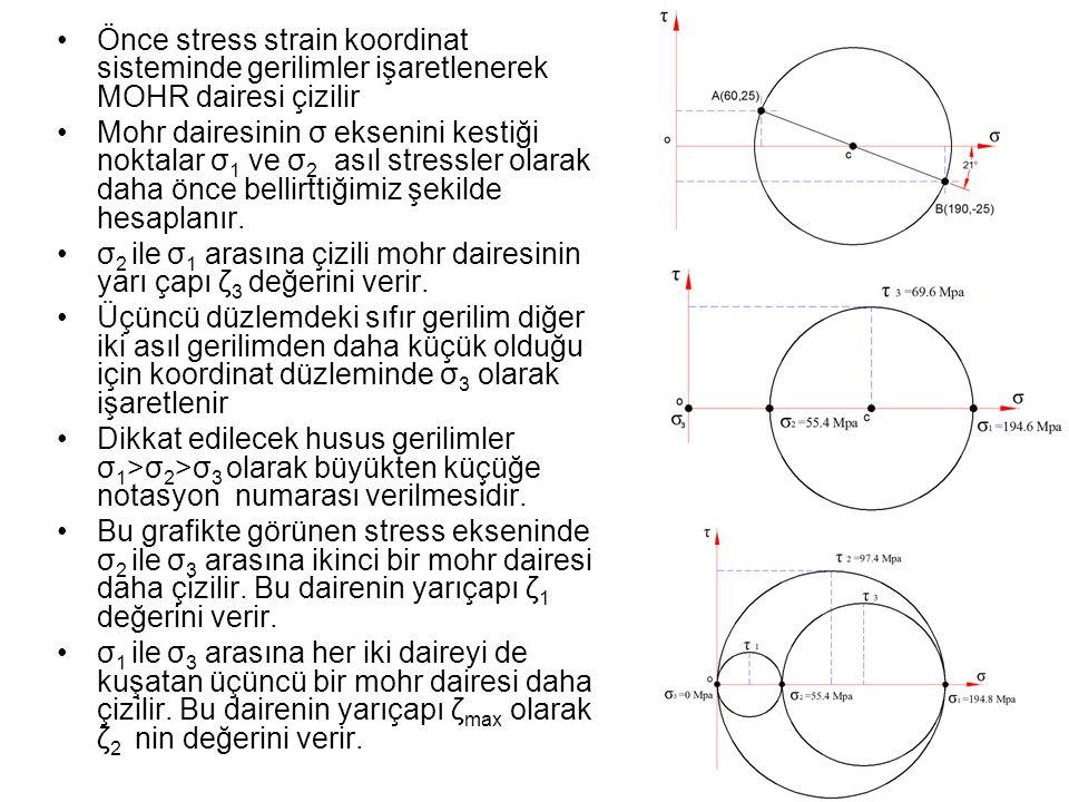 •Önce stress strain koordinat sisteminde gerilimler işaretlenerek MOHR dairesi çizilir •Mohr dairesinin σ eksenini kestiği noktalar σ 1 ve σ 2 asıl st