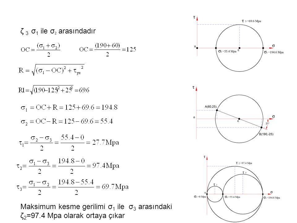 ζ 3 σ 1 ile σ 2 arasındadır Maksimum kesme gerilimi σ 1 ile σ 3 arasındaki ζ 2 =97.4 Mpa olarak ortaya çıkar
