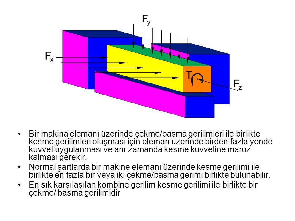 •Bir makina elemanı üzerinde çekme/basma gerilimleri ile birlikte kesme gerilimleri oluşması için eleman üzerinde birden fazla yönde kuvvet uygulanmas