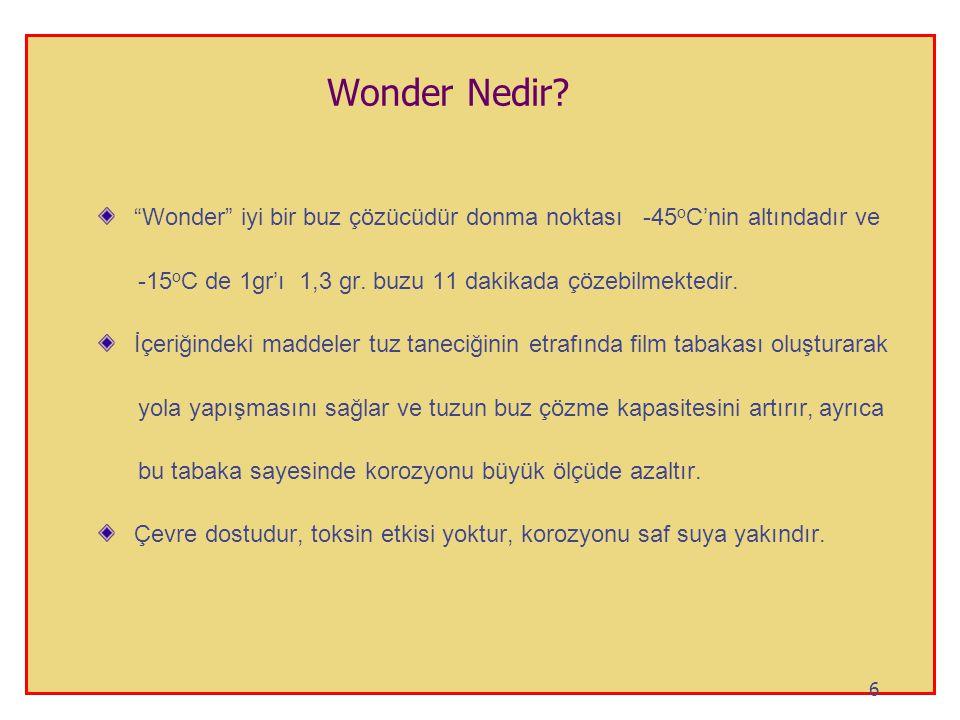 """Wonder Nedir? """"Wonder"""" iyi bir buz çözücüdür donma noktası -45 o C'nin altındadır ve -15 o C de 1gr'ı 1,3 gr. buzu 11 dakikada çözebilmektedir. İçeriğ"""
