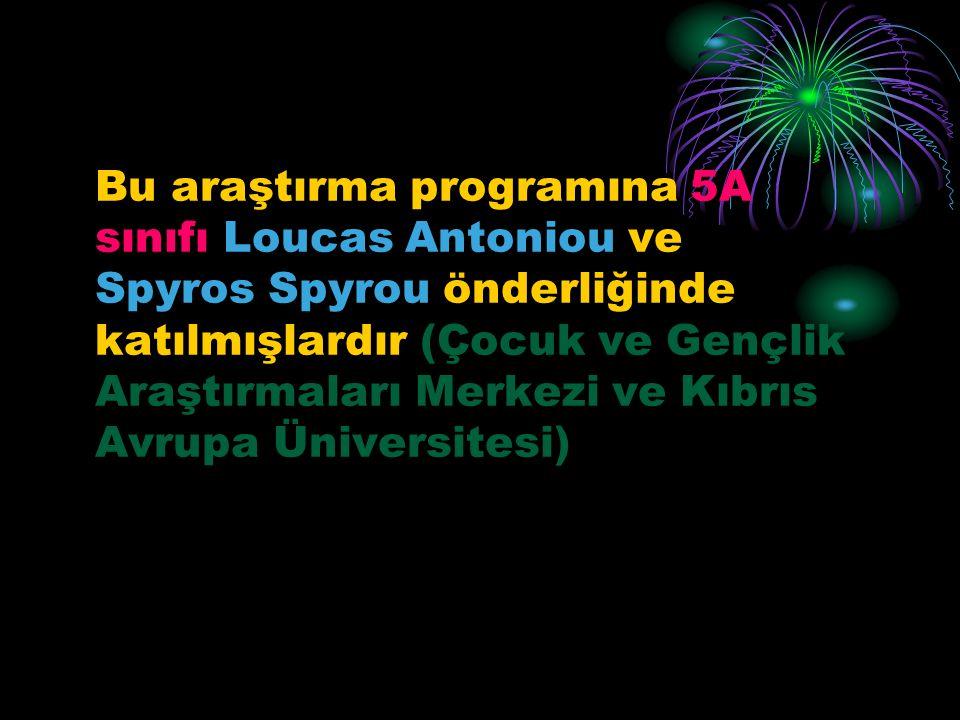 Bu araştırma programına 5A sınıfı Loucas Antoniou ve Spyros Spyrou önderliğinde katılmışlardır (Çocuk ve Gençlik Araştırmaları Merkezi ve Kıbrıs Avrup