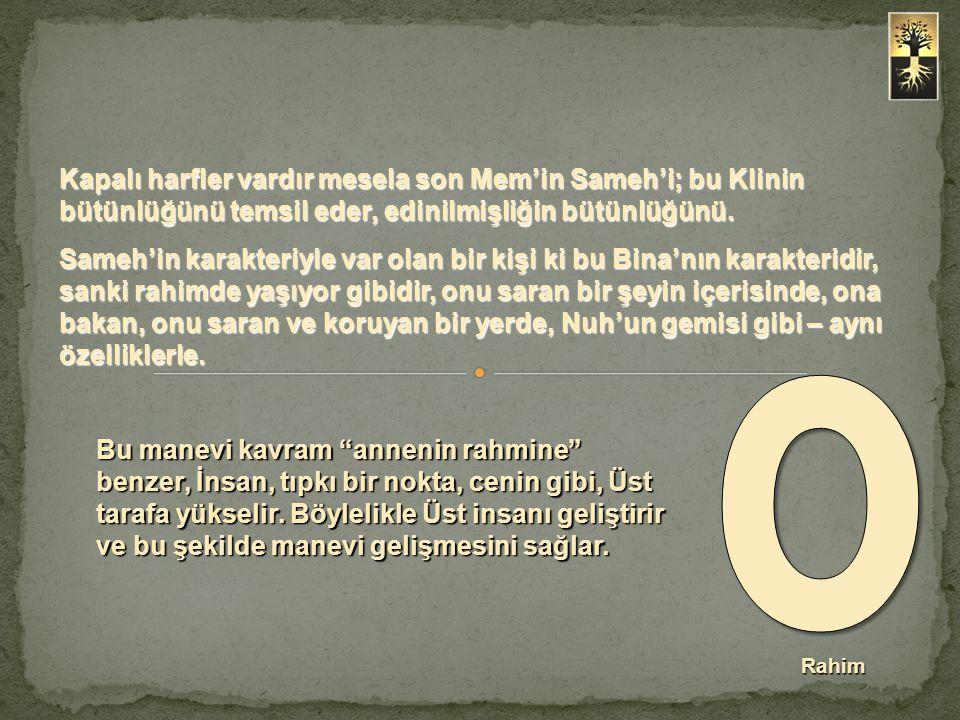 Kapalı harfler vardır mesela son Mem'in Sameh'i; bu Klinin bütünlüğünü temsil eder, edinilmişliğin bütünlüğünü. Sameh'in karakteriyle var olan bir kiş
