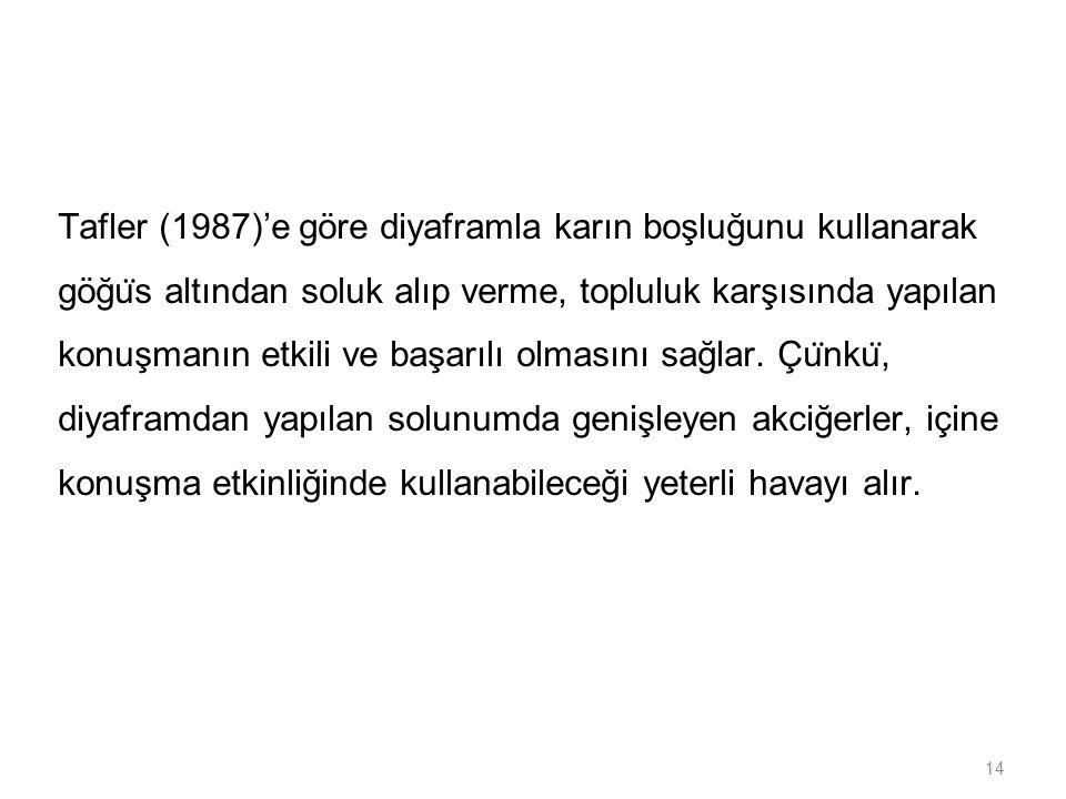 14 Tafler (1987)'e göre diyaframla karın boşluğunu kullanarak göğu ̈ s altından soluk alıp verme, topluluk karşısında yapılan konuşmanın etkili ve baş