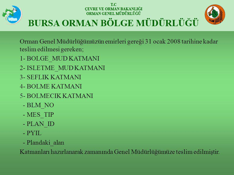 Orman Genel Müdürlüğümüzün emirleri gereği 31 ocak 2008 tarihine kadar teslim edilmesi gereken; 1- BOLGE_MUD KATMANI 2- ISLETME_MUD KATMANI 3- SEFLIK