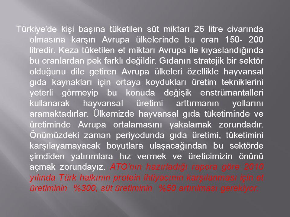 Türkiye'de kişi başına tüketilen süt miktarı 26 litre civarında olmasına karşın Avrupa ülkelerinde bu oran 150- 200 litredir. Keza tüketilen et miktar