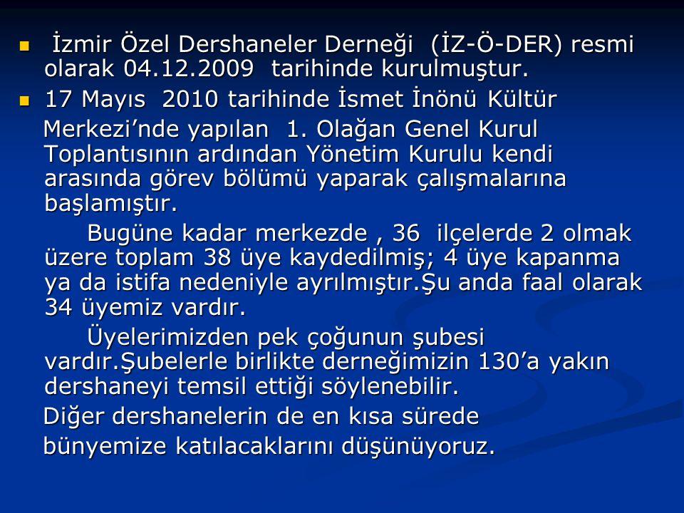  İzmir Özel Dershaneler Derneği (İZ-Ö-DER) resmi olarak 04.12.2009 tarihinde kurulmuştur.  17 Mayıs 2010 tarihinde İsmet İnönü Kültür Merkezi'nde ya