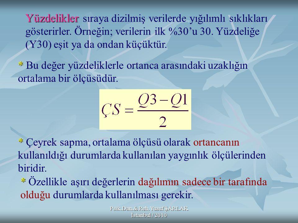 Psik.Dan.& Reh.Yusuf ŞARLAK İstanbul / 2010 * * Çeyrek sapma, ortalama ölçüsü olarak ortancanın kullanıldığı durumlarda kullanılan yaygınlık ölçülerin