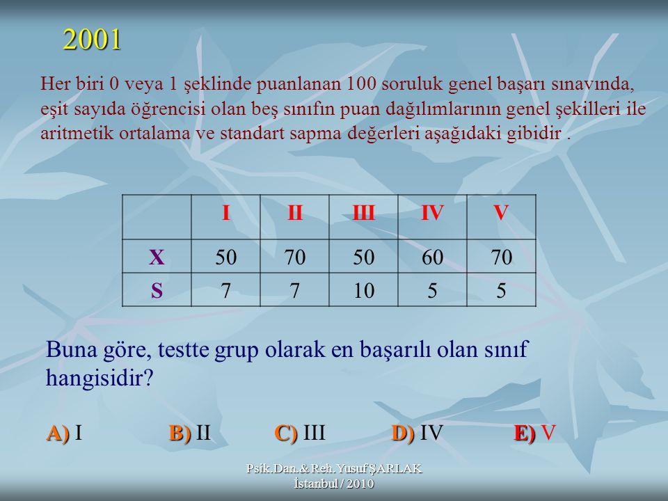 Psik.Dan.& Reh.Yusuf ŞARLAK İstanbul / 2010 Buna göre, testte grup olarak en başarılı olan sınıf hangisidir? A)B)C) D) E) A) I B) II C) III D) IV E) V