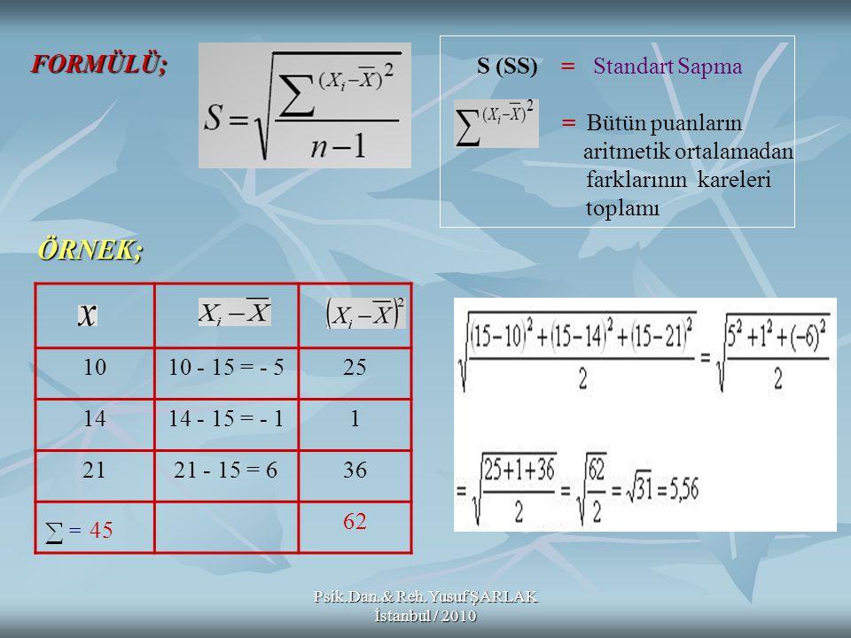 Psik.Dan.& Reh.Yusuf ŞARLAK İstanbul / 2010 S (SS) = Standart Sapma = Bütün puanların aritmetik ortalamadan farklarının kareleri toplamı FORMÜLÜ; ÖRNE