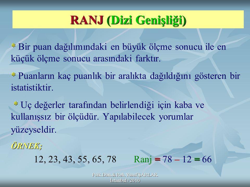 Psik.Dan.& Reh.Yusuf ŞARLAK İstanbul / 2010 * * * * Bir puan dağılımındaki en büyük ölçme sonucu ile en küçük ölçme sonucu arasındaki farktır. * Puanl