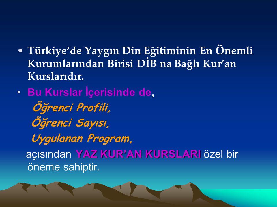 •Türkiye'de Yaygın Din Eğitiminin En Önemli Kurumlarından Birisi DİB na Bağlı Kur'an Kurslarıdır. •Bu Kurslar İçerisinde de, Öğrenci Profili, Öğrenci