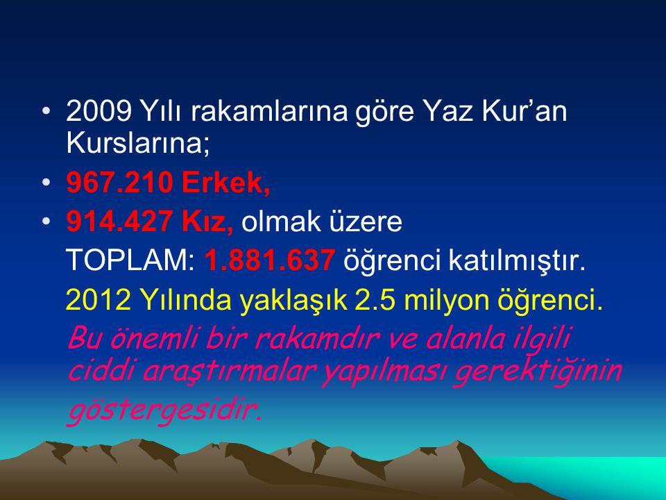 •2009 Yılı rakamlarına göre Yaz Kur'an Kurslarına; •967.210 Erkek, •914.427 Kız, olmak üzere TOPLAM: 1.881.637 öğrenci katılmıştır. 2012 Yılında yakla