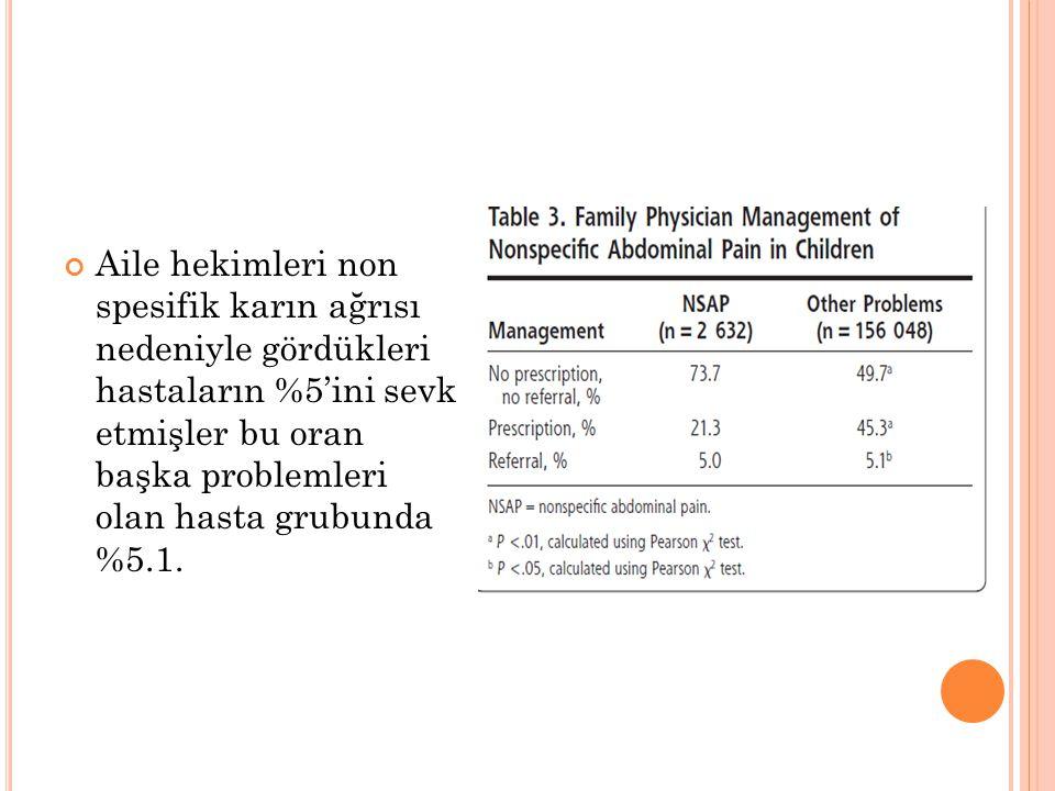 Aile hekimleri non spesifik karın ağrısı nedeniyle gördükleri hastaların %5'ini sevk etmişler bu oran başka problemleri olan hasta grubunda %5.1.