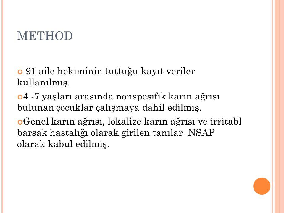 METHOD 91 aile hekiminin tuttuğu kayıt veriler kullanılmış.
