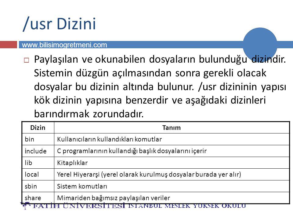 BİLG 231 www.bilisimogretmeni.com /usr Dizini DizinTanım binKullanıcıların kullandıkları komutlar i ncludeC programlarının kullandığı başlık dosyaları