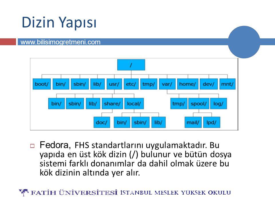 BİLG 231 www.bilisimogretmeni.com Dizin Yapısı  Fedora, FHS standartlarını uygulamaktadır. Bu yapıda en üst kök dizin (/) bulunur ve bütün dosya sist