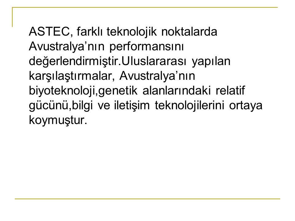 ASTEC, farklı teknolojik noktalarda Avustralya'nın performansını değerlendirmiştir.Uluslararası yapılan karşılaştırmalar, Avustralya'nın biyoteknoloji