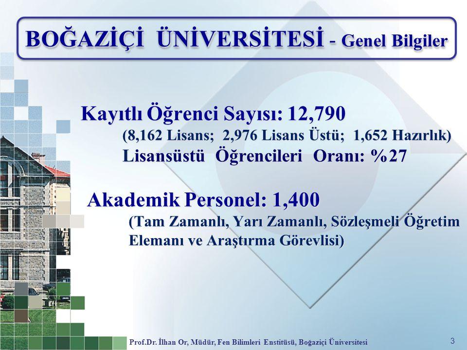 3 BOĞAZİÇİ ÜNİVERSİTESİ - Genel Bilgiler Kayıtlı Öğrenci Sayısı: 12,790 (8,162 Lisans; 2,976 Lisans Üstü; 1,652 Hazırlık) Lisansüstü Öğrencileri Oranı: %27 Kayıtlı Öğrenci Sayısı: 12,790 (8,162 Lisans; 2,976 Lisans Üstü; 1,652 Hazırlık) Lisansüstü Öğrencileri Oranı: %27 Prof.Dr.