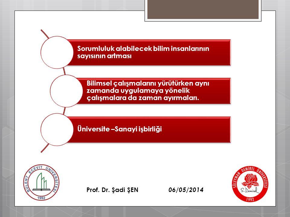 Prof.Dr. Şadi ŞEN 06/05/2014 • İngiltere hariç Avrupa'da yaygın değil.