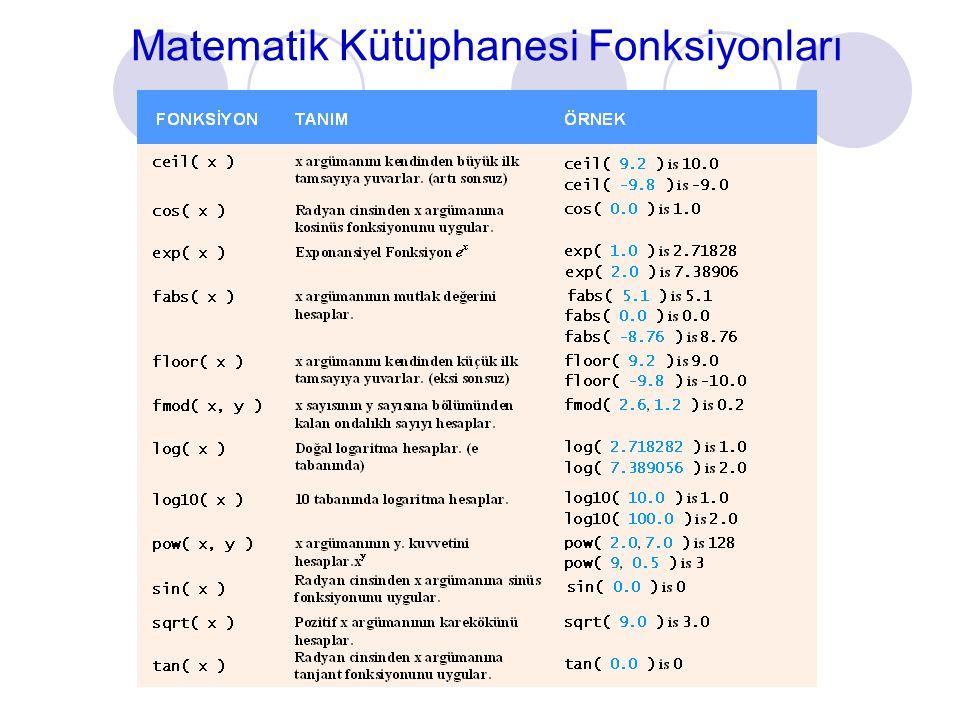 Matematik Kütüphanesi Fonksiyonları