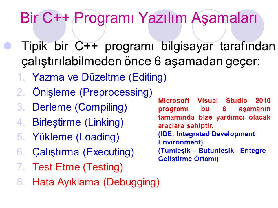 Bir C++ Programı Yazılım Aşamaları  Tipik bir C++ programı bilgisayar tarafından çalıştırılabilmeden önce 6 aşamadan geçer: 1.Yazma ve Düzeltme (Editing) 2.Önişleme (Preprocessing) 3.Derleme (Compiling) 4.Birleştirme (Linking) 5.Yükleme (Loading) 6.Çalıştırma (Executing) 7.Test Etme (Testing) 8.Hata Ayıklama (Debugging) Microsoft Visual Studio 2010 programı bu 8 aşamanın tamamında bize yardımcı olacak araçlara sahiptir.