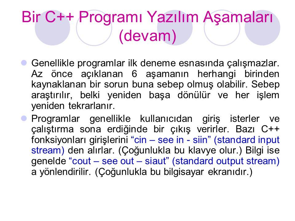 Bir C++ Programı Yazılım Aşamaları (devam)  Genellikle programlar ilk deneme esnasında çalışmazlar. Az önce açıklanan 6 aşamanın herhangi birinden ka