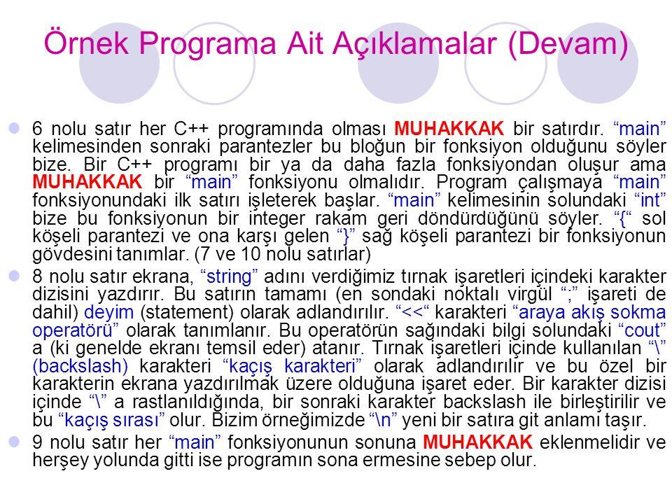Örnek Programa Ait Açıklamalar (Devam)  6 nolu satır her C++ programında olması MUHAKKAK bir satırdır.