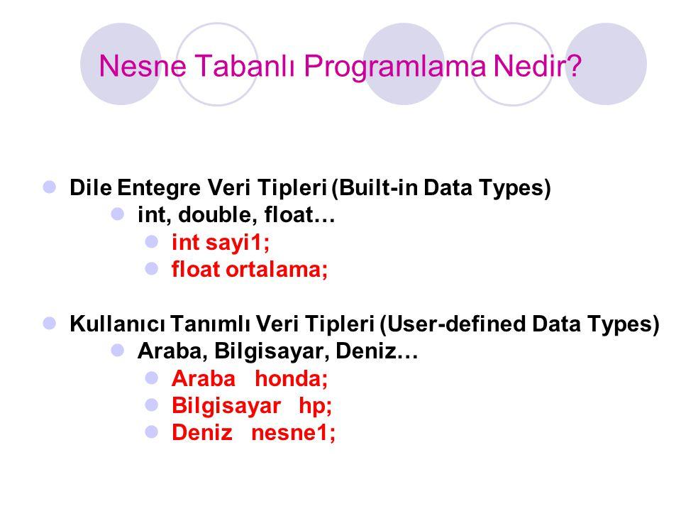 Nesne Tabanlı Programlama Nedir?  Dile Entegre Veri Tipleri (Built-in Data Types)  int, double, float…  int sayi1;  float ortalama;  Kullanıcı Ta