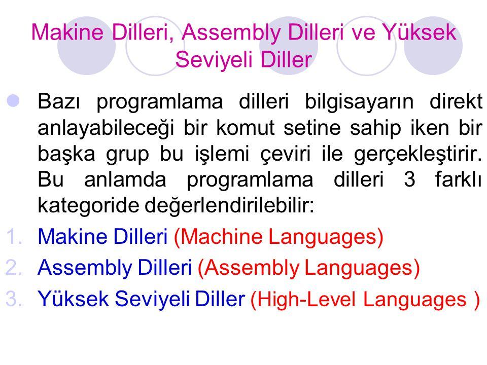 Makine Dilleri, Assembly Dilleri ve Yüksek Seviyeli Diller  Bazı programlama dilleri bilgisayarın direkt anlayabileceği bir komut setine sahip iken bir başka grup bu işlemi çeviri ile gerçekleştirir.