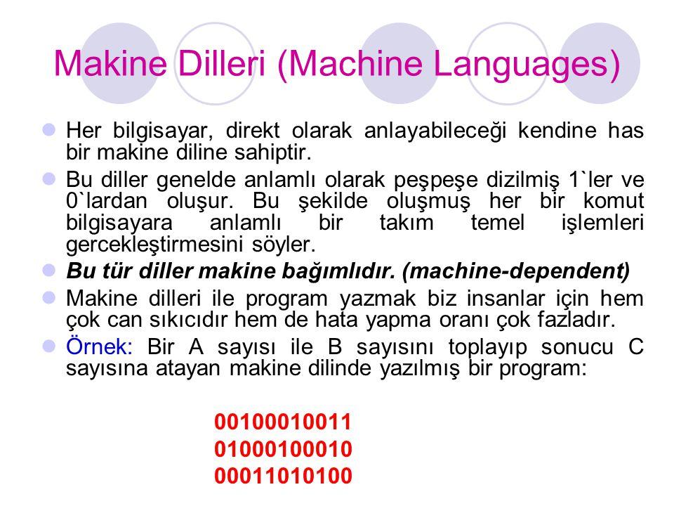 Makine Dilleri (Machine Languages)  Her bilgisayar, direkt olarak anlayabileceği kendine has bir makine diline sahiptir.  Bu diller genelde anlamlı