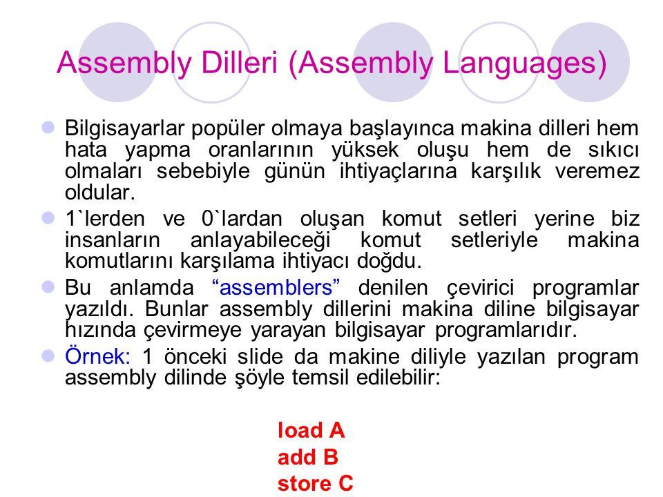 Assembly Dilleri (Assembly Languages)  Bilgisayarlar popüler olmaya başlayınca makina dilleri hem hata yapma oranlarının yüksek oluşu hem de sıkıcı olmaları sebebiyle günün ihtiyaçlarına karşılık veremez oldular.