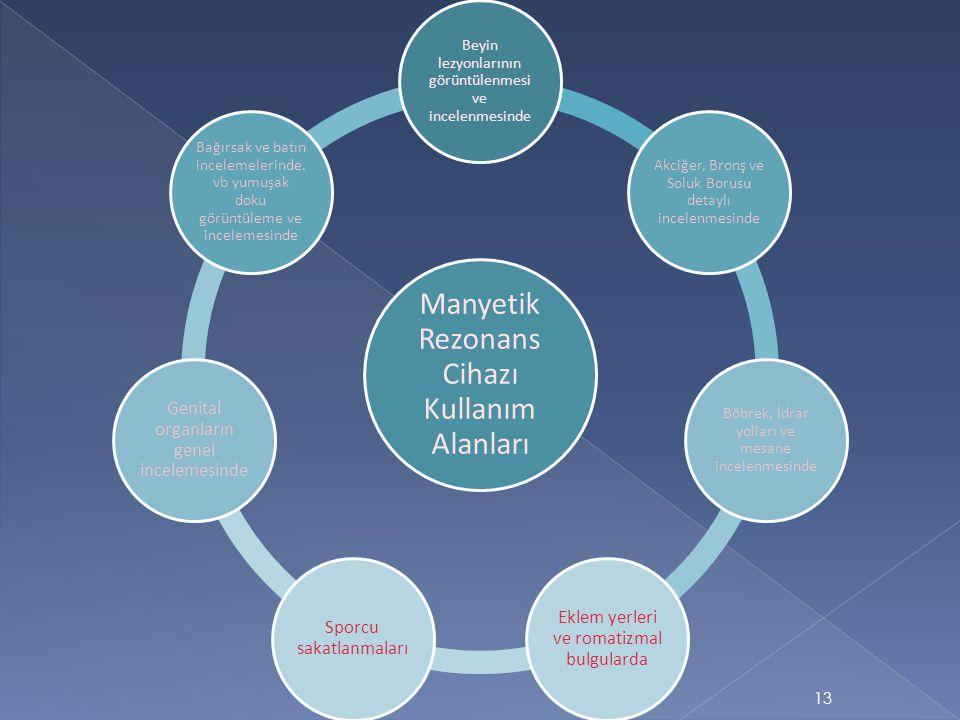 Manyetik Rezonans Cihazı Kullanım Alanları Beyin lezyonlarının görüntülenmesi ve incelenmesinde Akciğer, Bronş ve Soluk Borusu detaylı incelenmesinde