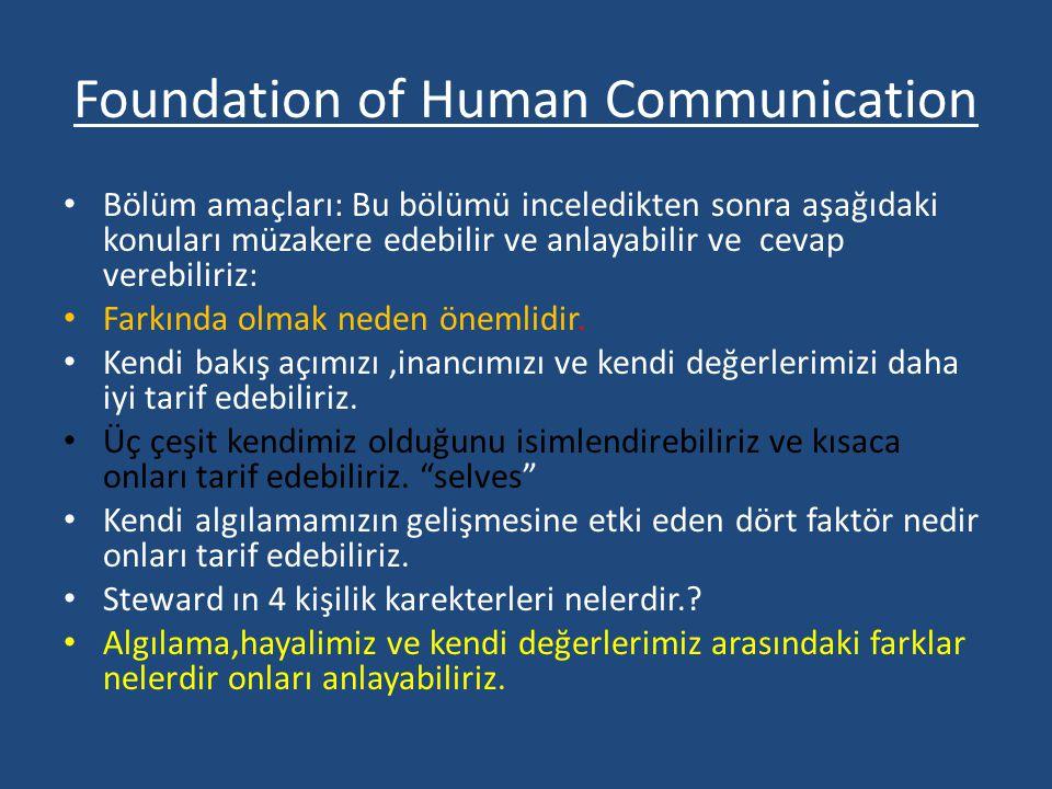 Foundation of Human Communication • Bölüm amaçları: Bu bölümü inceledikten sonra aşağıdaki konuları müzakere edebilir ve anlayabilir ve cevap verebiliriz: • Farkında olmak neden önemlidir.