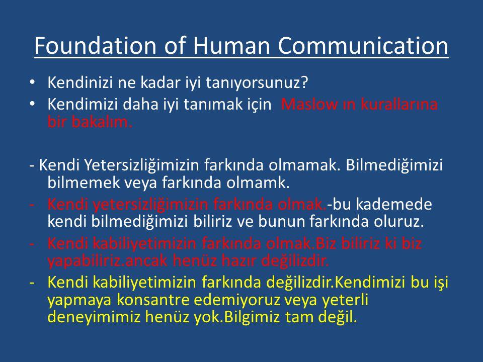 Foundation of Human Communication • Kendinizi ne kadar iyi tanıyorsunuz.