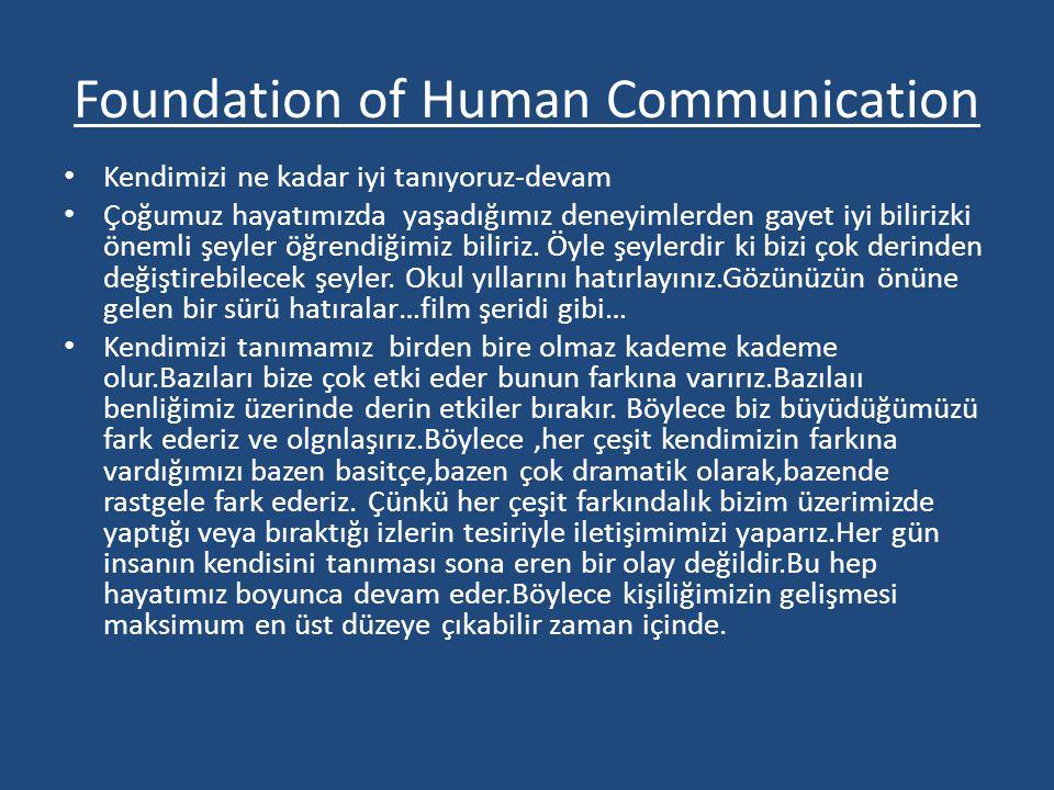 Foundation of Human Communication • Kendimizi ne kadar iyi tanıyoruz-devam • Çoğumuz hayatımızda yaşadığımız deneyimlerden gayet iyi bilirizki önemli şeyler öğrendiğimiz biliriz.