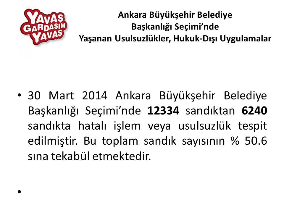 Ankara Büyükşehir Belediye Başkanlığı Seçimi'nde Yaşanan Usulsuzlükler, Hukuk-Dışı Uygulamalar • 30 Mart 2014 Ankara Büyükşehir Belediye Başkanlığı Seçimi'nde 12334 sandıktan 6240 sandıkta hatalı işlem veya usulsuzlük tespit edilmiştir.
