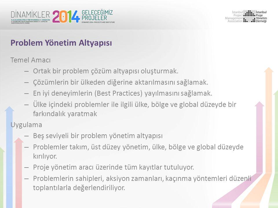 Temel Amacı – Ortak bir problem çözüm altyapısı oluşturmak. – Çözümlerin bir ülkeden diğerine aktarılmasını sağlamak. – En iyi deneyimlerin (Best Prac