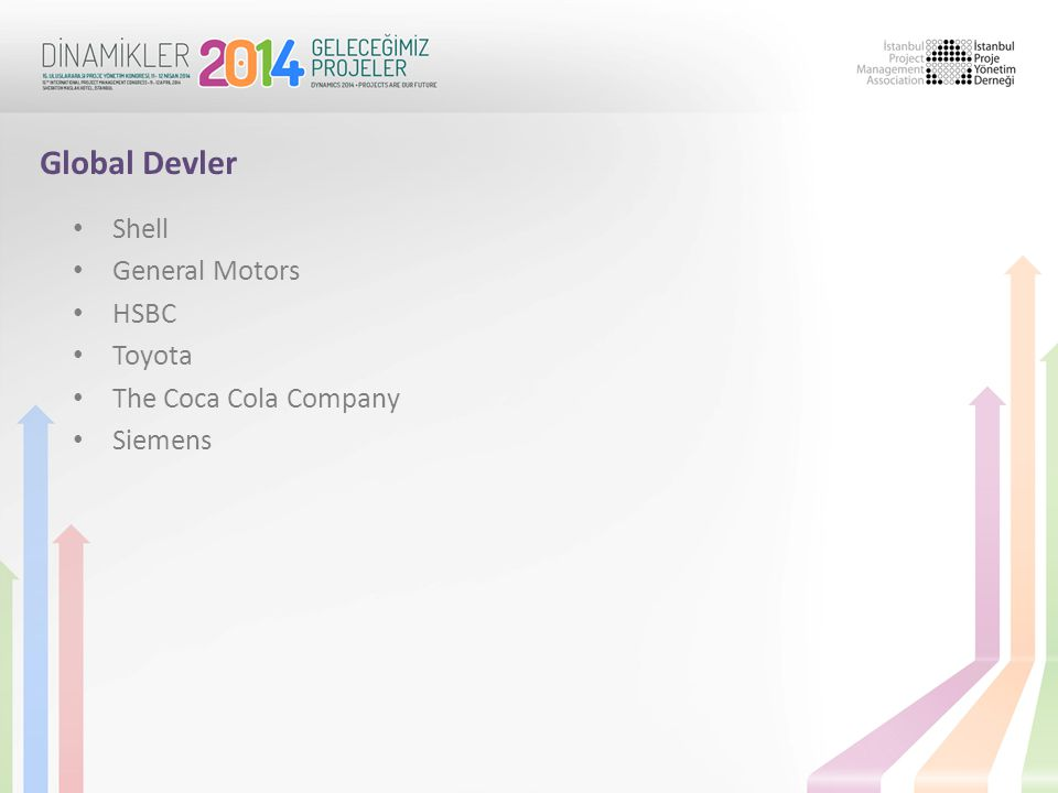 • Shell • General Motors • HSBC • Toyota • The Coca Cola Company • Siemens Global Devler