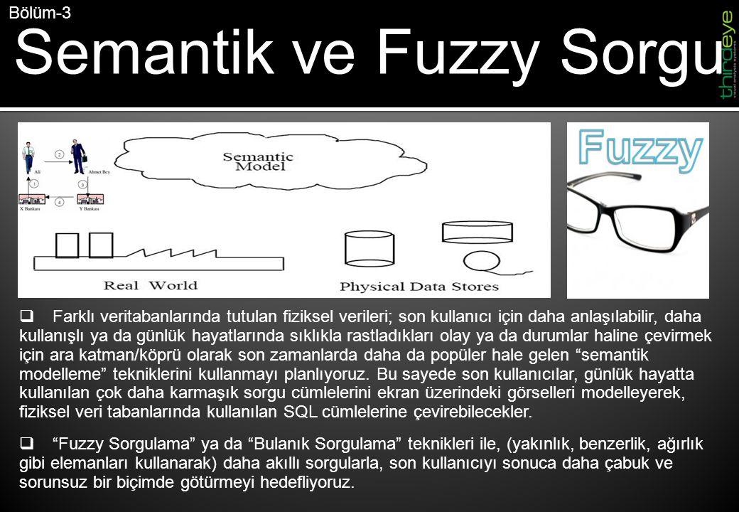 Semantik ve Fuzzy Sorgu Bölüm-3  Fuzzy Sorgulama ya da Bulanık Sorgulama teknikleri ile, (yakınlık, benzerlik, ağırlık gibi elemanları kullanarak) daha akıllı sorgularla, son kullanıcıyı sonuca daha çabuk ve sorunsuz bir biçimde götürmeyi hedefliyoruz.