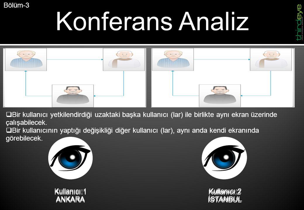Kullanıcı:2 İSTANBUL Kullanıcı:1 ANKARA Kullanıcı:2 İSTANBUL Kullanıcı:1 ANKARA Konferans Analiz Bölüm-3  Bir kullanıcı yetkilendirdiği uzaktaki başka kullanıcı (lar) ile birlikte aynı ekran üzerinde çalışabilecek.