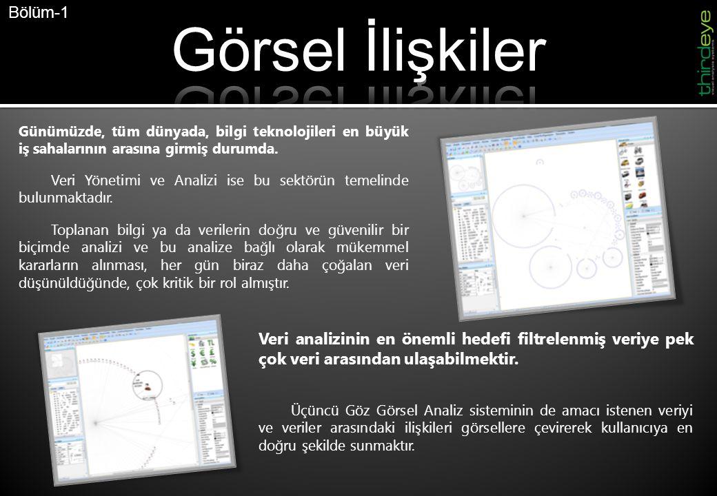 Üçüncü Göz Görsel Analiz sisteminin de amacı istenen veriyi ve veriler arasındaki ilişkileri görsellere çevirerek kullanıcıya en doğru şekilde sunmaktır.