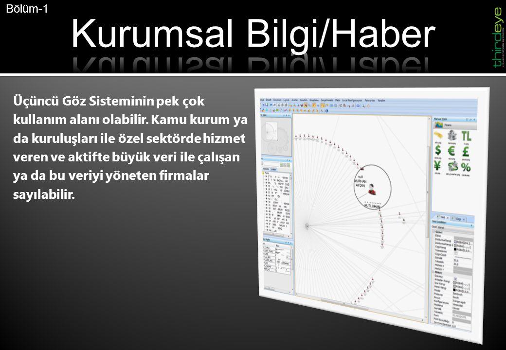 Üçüncü Göz Sisteminin pek çok kullanım alanı olabilir.