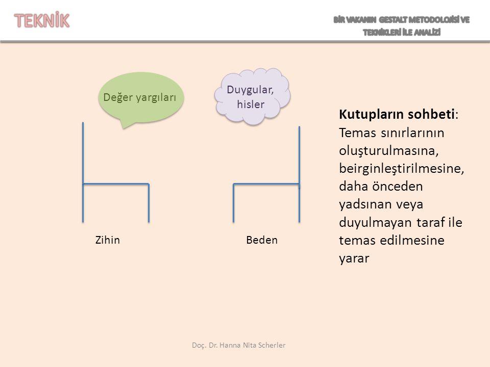 ZihinBeden Değer yargıları Kutupların sohbeti: Temas sınırlarının oluşturulmasına, beirginleştirilmesine, daha önceden yadsınan veya duyulmayan taraf