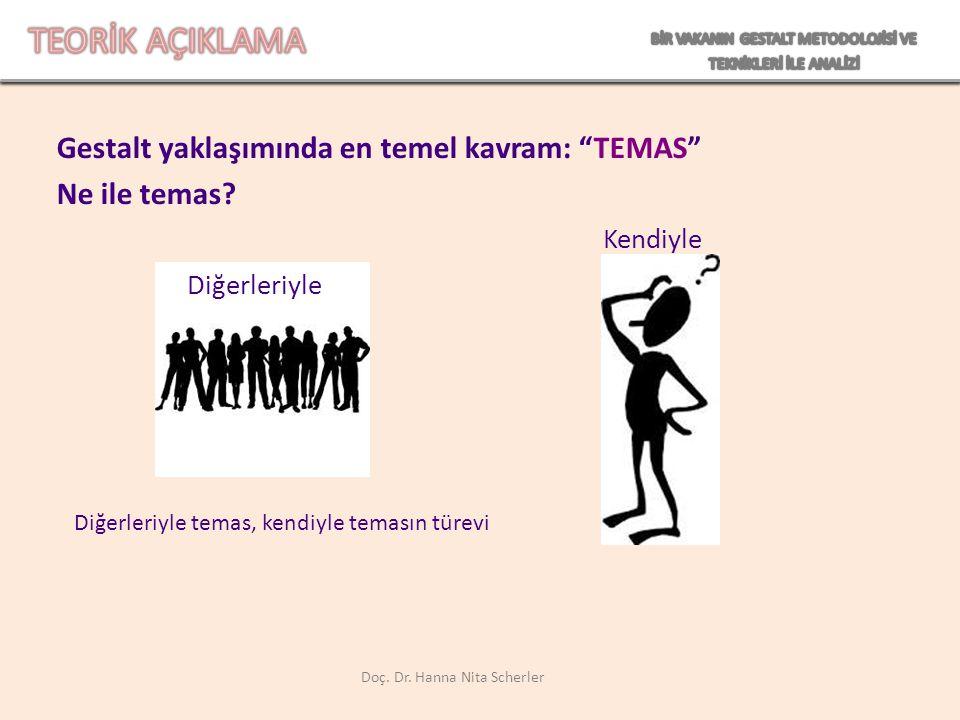 """Gestalt yaklaşımında en temel kavram: """"TEMAS"""" Ne ile temas? Doç. Dr. Hanna Nita Scherler Diğerleriyle Kendiyle Diğerleriyle temas, kendiyle temasın tü"""