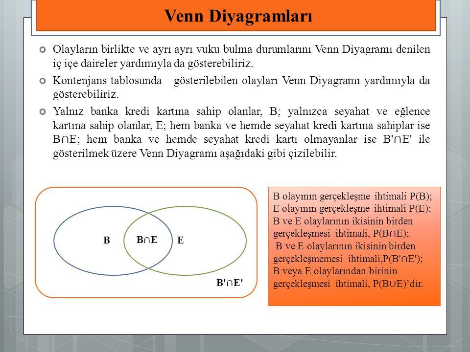 Venn Diyagramları BE