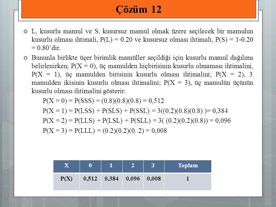  L, kusurlu mamul ve S, kusursuz mamul olmak üzere seçilecek bir mamulun kusurlu olması ihtimali, P(L) = 0.20 ve kusursuz olması ihtimali, P(S) = 1-0