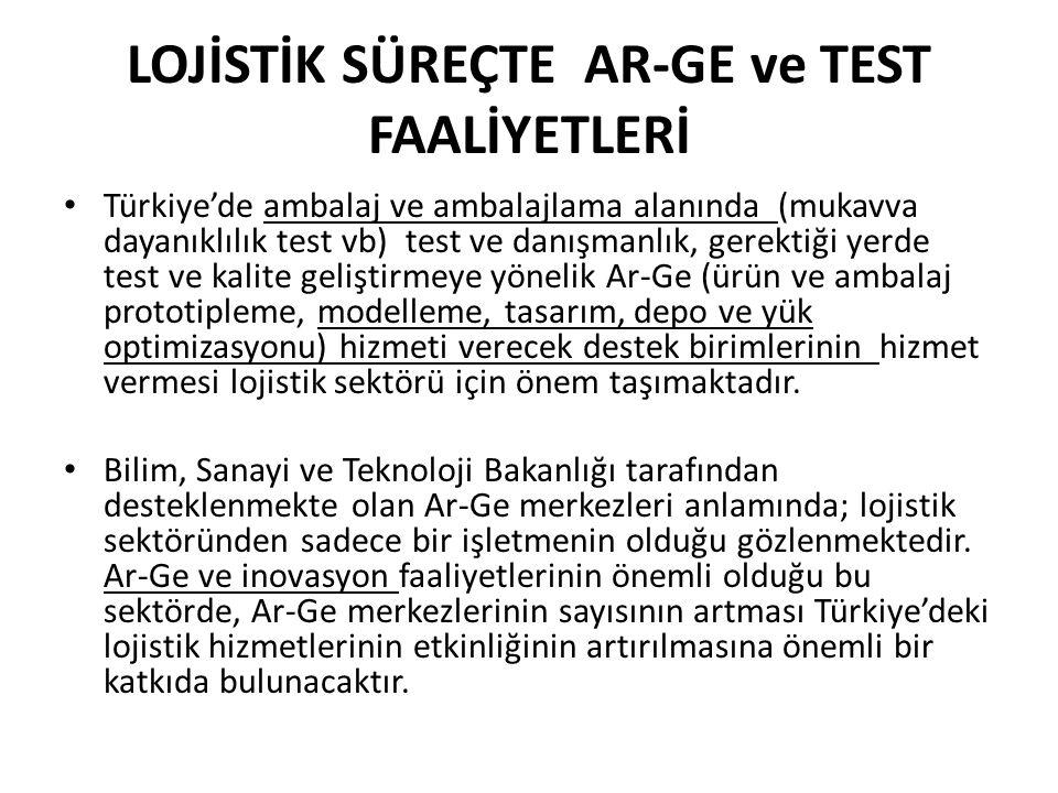 LOJİSTİK SÜREÇTE AR-GE ve TEST FAALİYETLERİ • Türkiye'de ambalaj ve ambalajlama alanında (mukavva dayanıklılık test vb) test ve danışmanlık, gerektiği